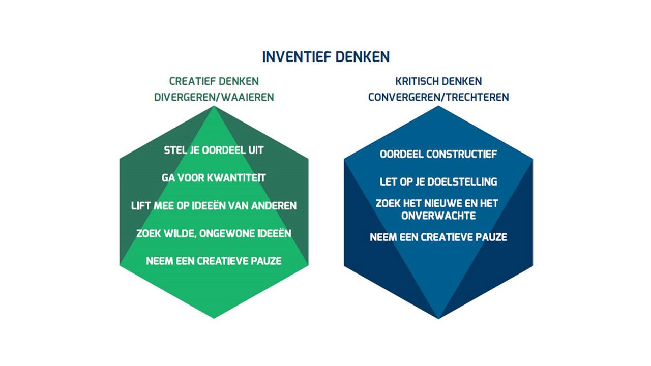 Zeer Waaieren & Trechteren - KWIC Denkvaardigheid #IP63